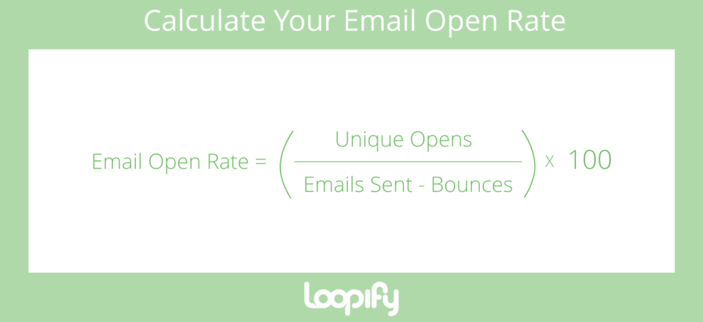 Formula on how to calculate email open rate.